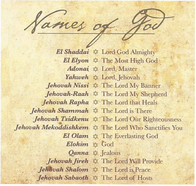 God's names.jpg